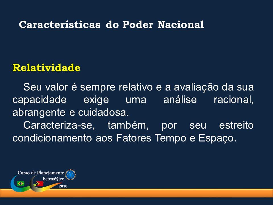 Características do Poder Nacional Relatividade Seu valor é sempre relativo e a avaliação da sua capacidade exige uma análise racional, abrangente e cu