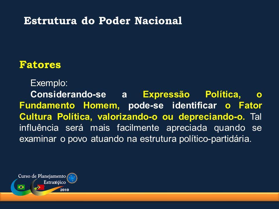 Estrutura do Poder Nacional Fatores Exemplo: Considerando-se a Expressão Política, o Fundamento Homem, pode-se identificar o Fator Cultura Política, v