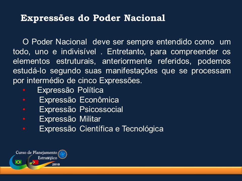 Expressões do Poder Nacional O Poder Nacional deve ser sempre entendido como um todo, uno e indivisível. Entretanto, para compreender os elementos est