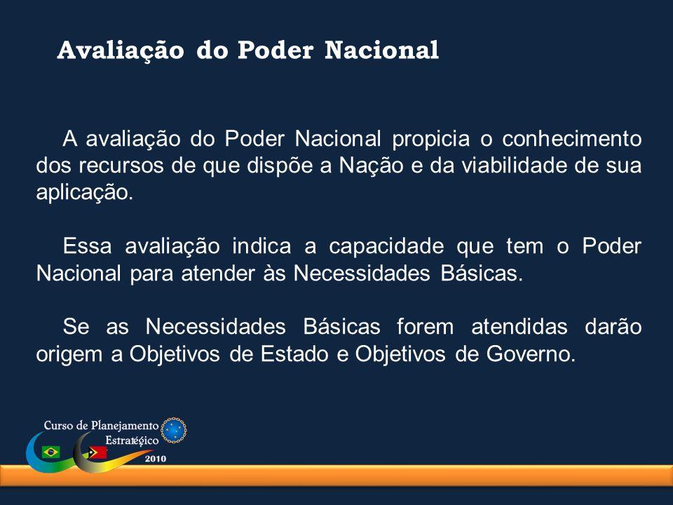 Avaliação do Poder Nacional A avaliação do Poder Nacional propicia o conhecimento dos recursos de que dispõe a Nação e da viabilidade de sua aplicação