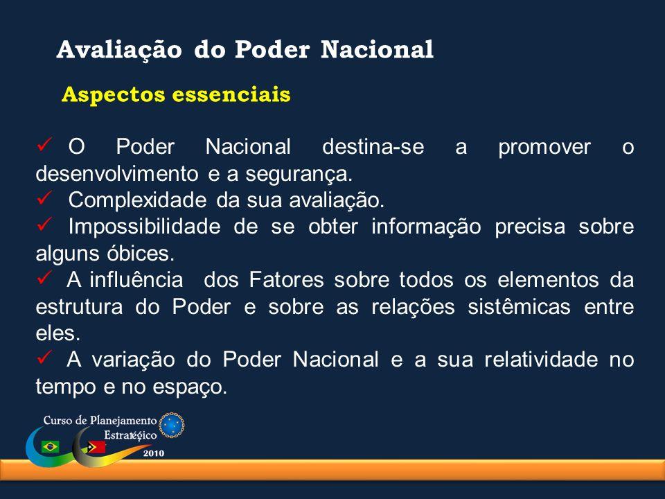 Avaliação do Poder Nacional O Poder Nacional destina-se a promover o desenvolvimento e a segurança. Complexidade da sua avaliação. Impossibilidade de