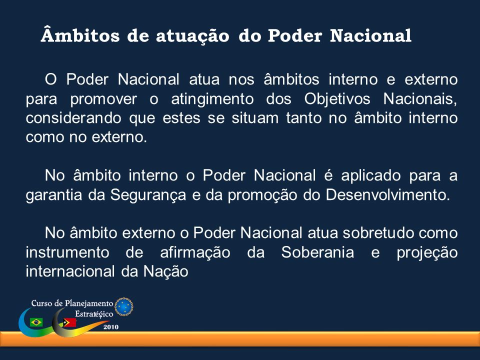 Âmbitos de atuação do Poder Nacional O Poder Nacional atua nos âmbitos interno e externo para promover o atingimento dos Objetivos Nacionais, consider