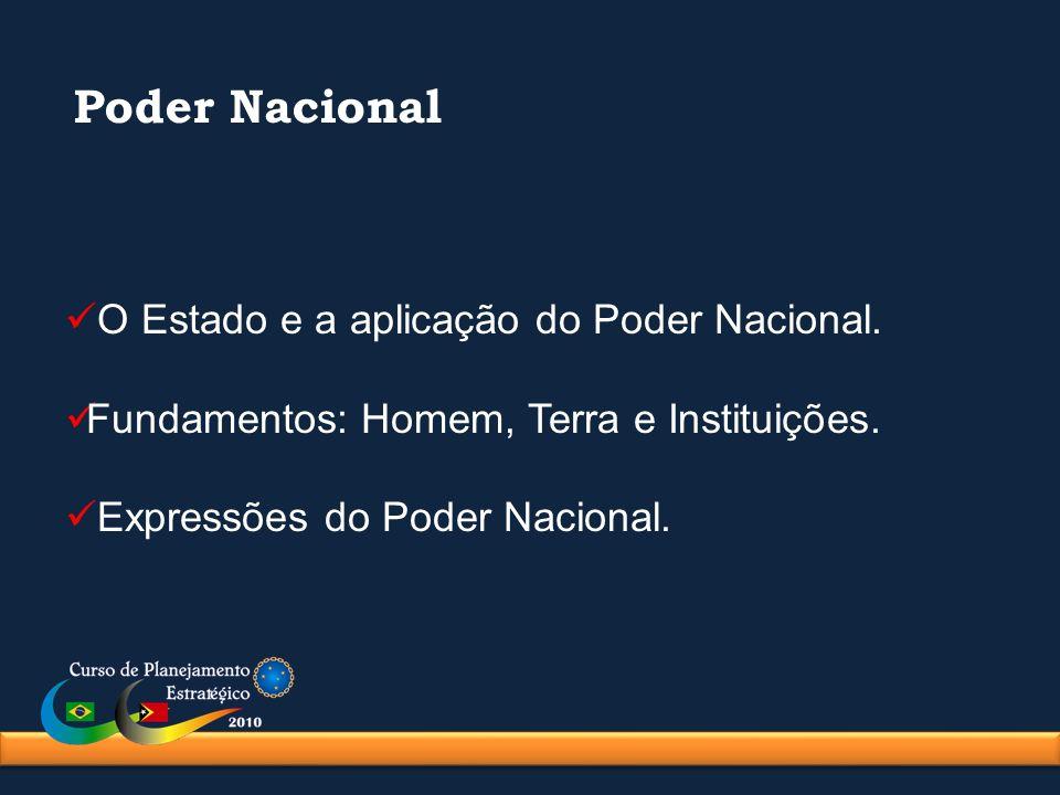 O Estado e a aplicação do Poder Nacional. Fundamentos: Homem, Terra e Instituições. Expressões do Poder Nacional. Poder Nacional
