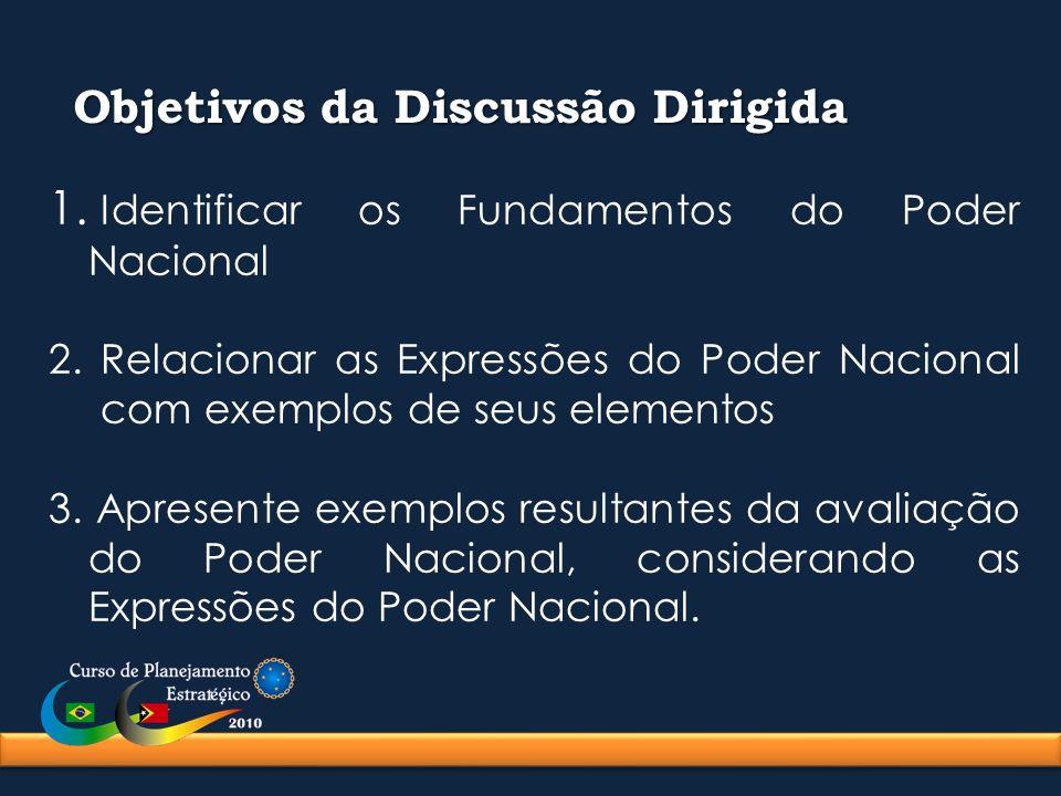 Objetivos da Discussão Dirigida 1. Identificar os Fundamentos do Poder Nacional 2. Relacionar as Expressões do Poder Nacional com exemplos de seus ele