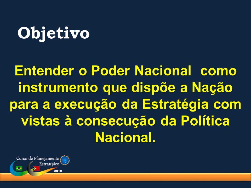 Entender o Poder Nacional como instrumento que dispõe a Nação para a execução da Estratégia com vistas à consecução da Política Nacional. Objetivo