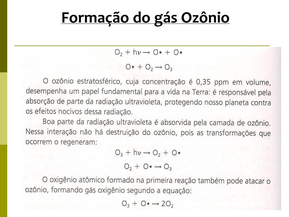 Formação do gás Ozônio