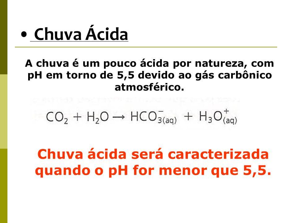 Chuva Ácida A chuva é um pouco ácida por natureza, com pH em torno de 5,5 devido ao gás carbônico atmosférico. Chuva ácida será caracterizada quando o