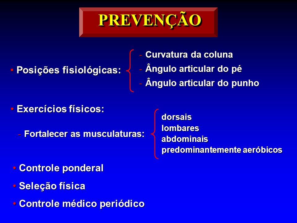 PREVENÇÃOPREVENÇÃO Controle ponderalControle ponderal Seleção físicaSeleção física Controle médico periódicoControle médico periódico Posições fisioló