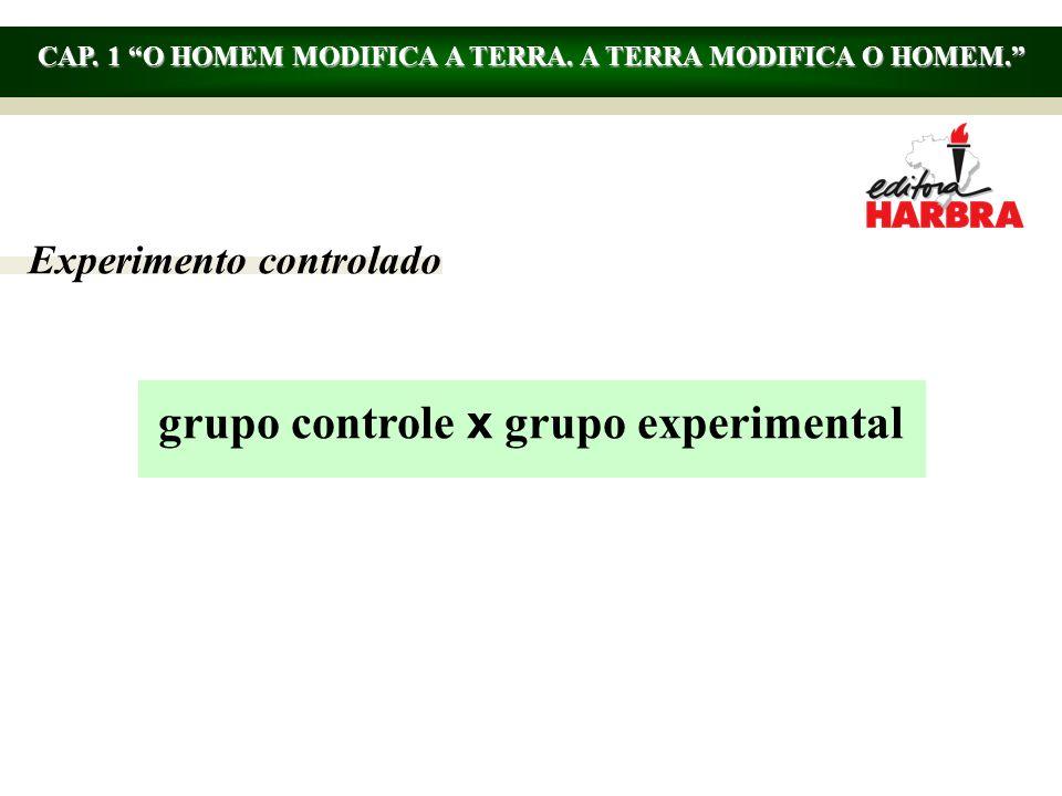 Experimento controlado grupo controle x grupo experimental CAP.