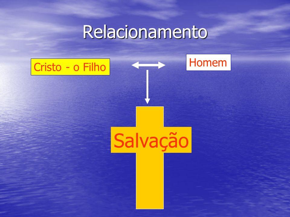 Cristo - o Filho Homem Relacionamento Salvação