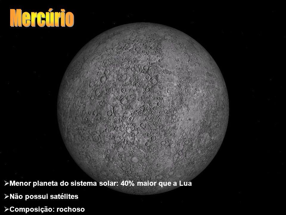 Menor planeta do sistema solar: 40% maior que a Lua Não possui satélites Composição: rochoso
