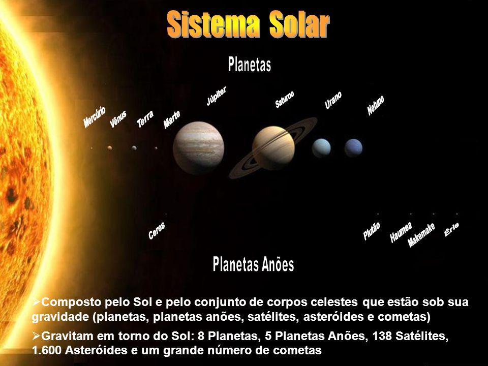 Diâmetro: 1.400.000 vezes o volume da Terra (98% de toda massa do sistema) Distância: 149.597.871 Km (a luz solar demora 814 para chegar à Terra) Composição: Hidrogênio 73,46% Hélio 24,85%