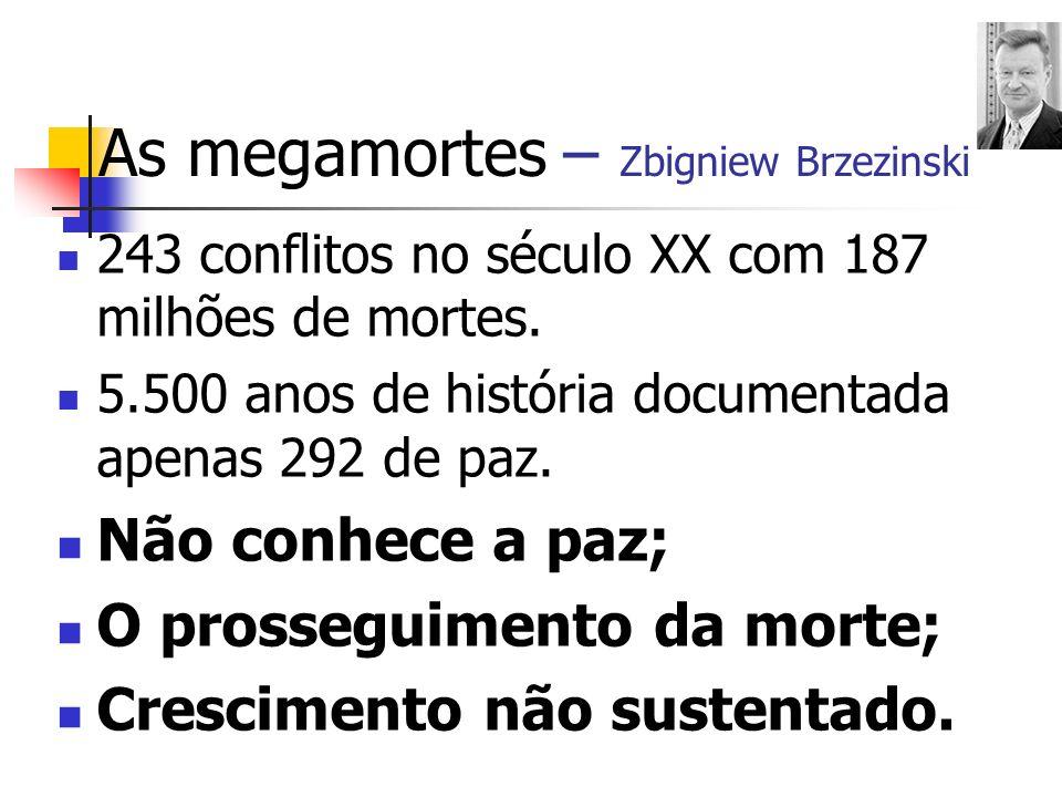 Inteligência Espiritual www.searadomestre.com.br Elaboração: Antonio Nascimento