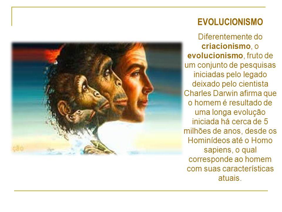 EVOLUCIONISMO Diferentemente do criacionismo, o evolucionismo, fruto de um conjunto de pesquisas iniciadas pelo legado deixado pelo cientista Charles