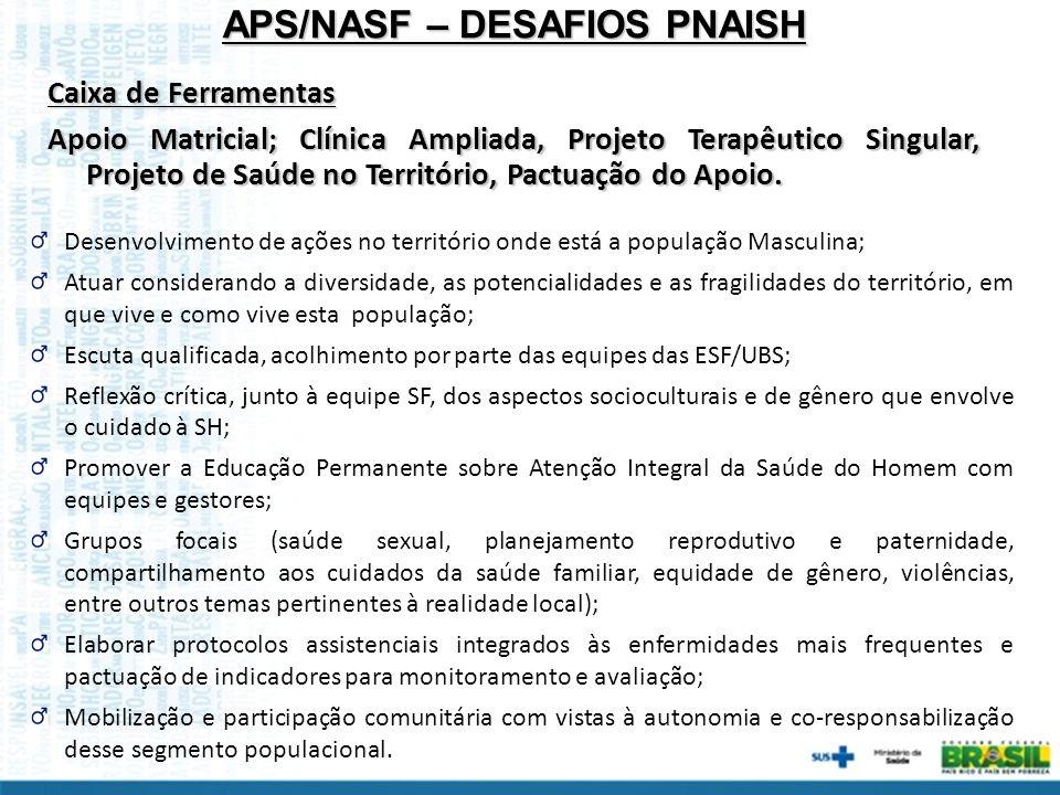 APS/NASF – DESAFIOS PNAISH Caixa de Ferramentas Apoio Matricial; Clínica Ampliada, Projeto Terapêutico Singular, Projeto de Saúde no Território, Pactu