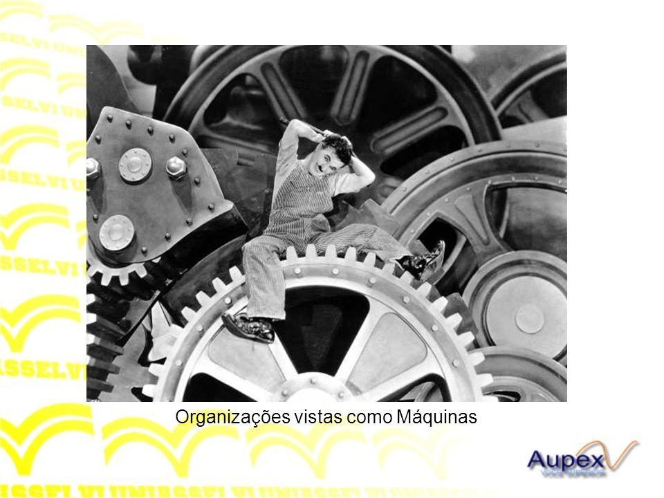 Organizações vistas como Máquinas