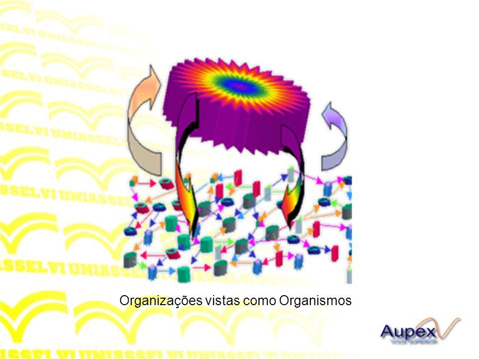 Organizações vistas como Organismos