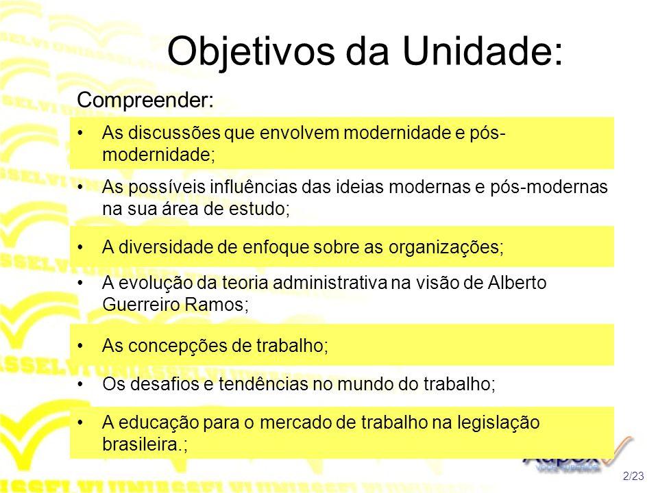 Objetivos da Unidade: Compreender: As discussões que envolvem modernidade e pós- modernidade; As possíveis influências das ideias modernas e pós-moder