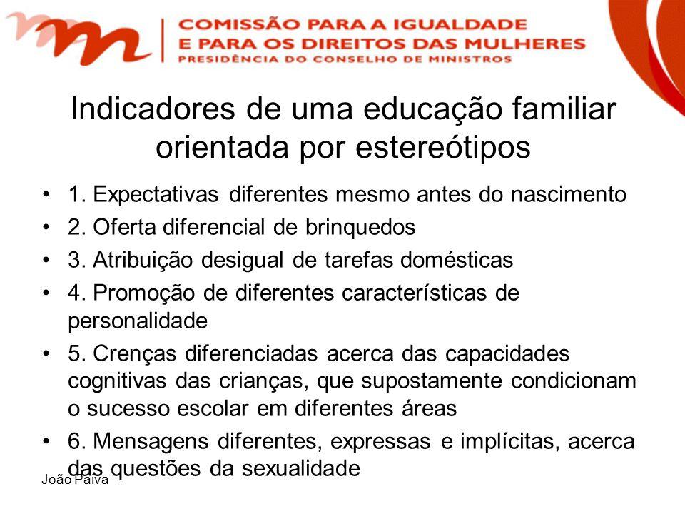 João Paiva Indicadores de uma educação familiar orientada por estereótipos 1. Expectativas diferentes mesmo antes do nascimento 2. Oferta diferencial