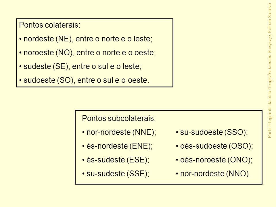 Parte integrante da obra Geografia homem & espaço, Editora Saraiva Pontos colaterais: nordeste (NE), entre o norte e o leste; noroeste (NO), entre o n