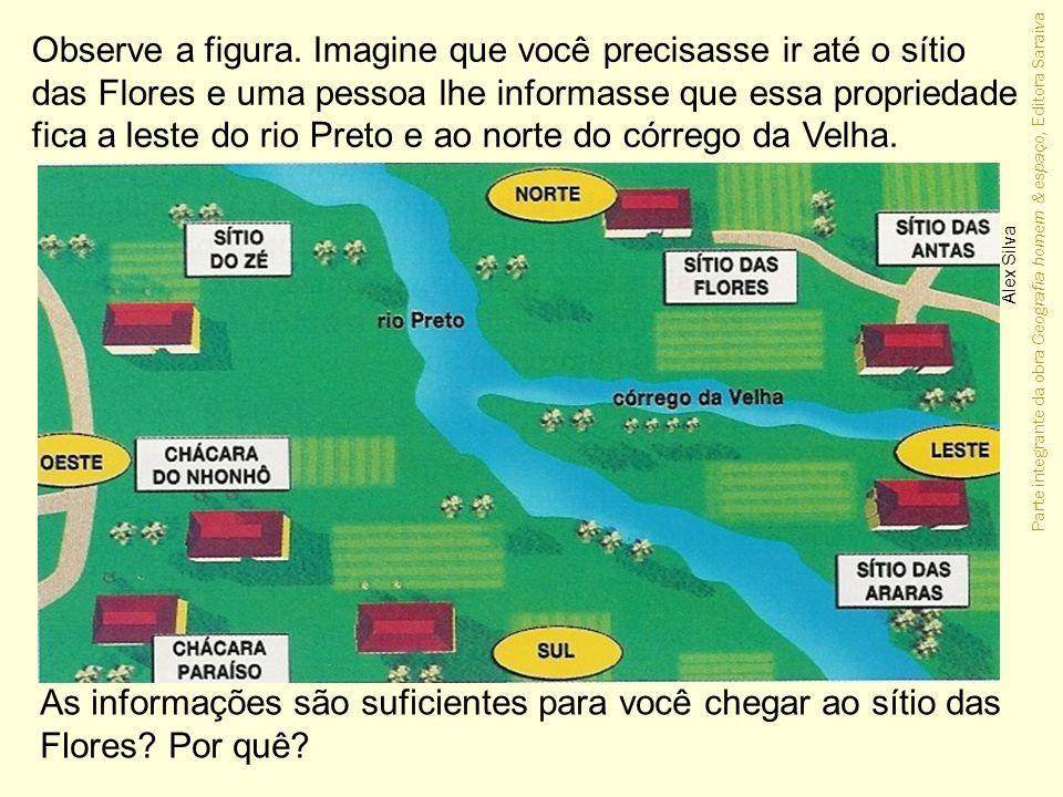Alex Silva Parte integrante da obra Geografia homem & espaço, Editora Saraiva Observe a figura. Imagine que você precisasse ir até o sítio das Flores