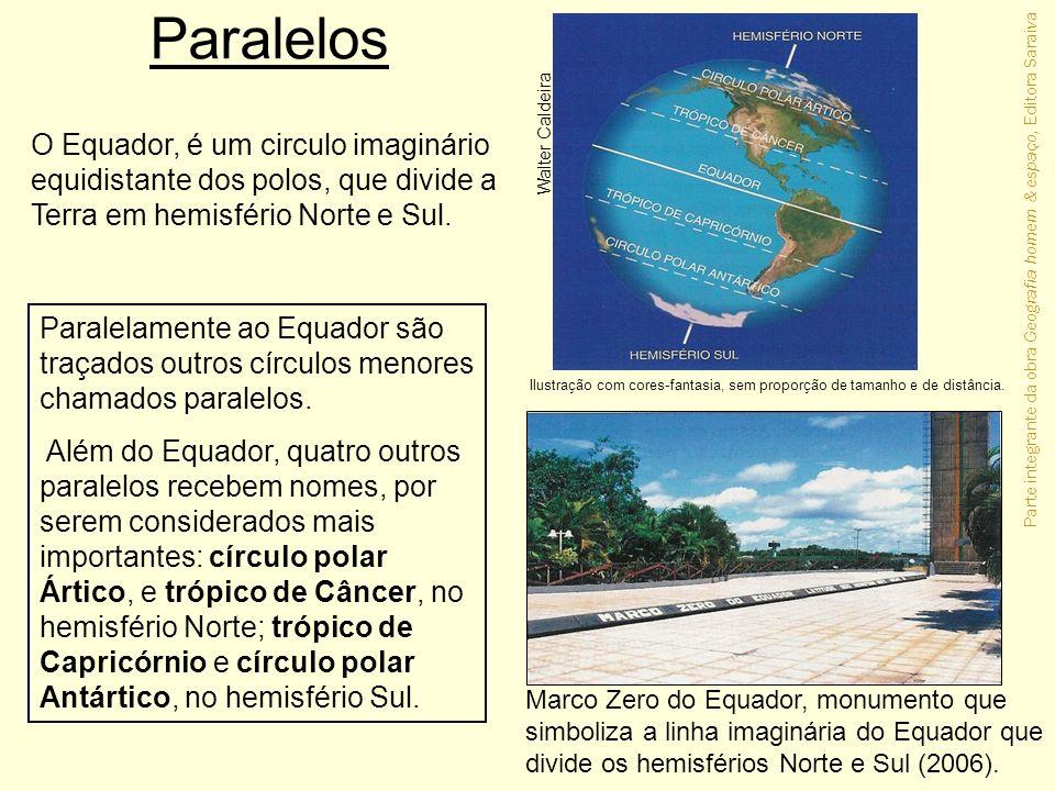 Parte integrante da obra Geografia homem & espaço, Editora Saraiva Paralelos Marco Zero do Equador, monumento que simboliza a linha imaginária do Equa