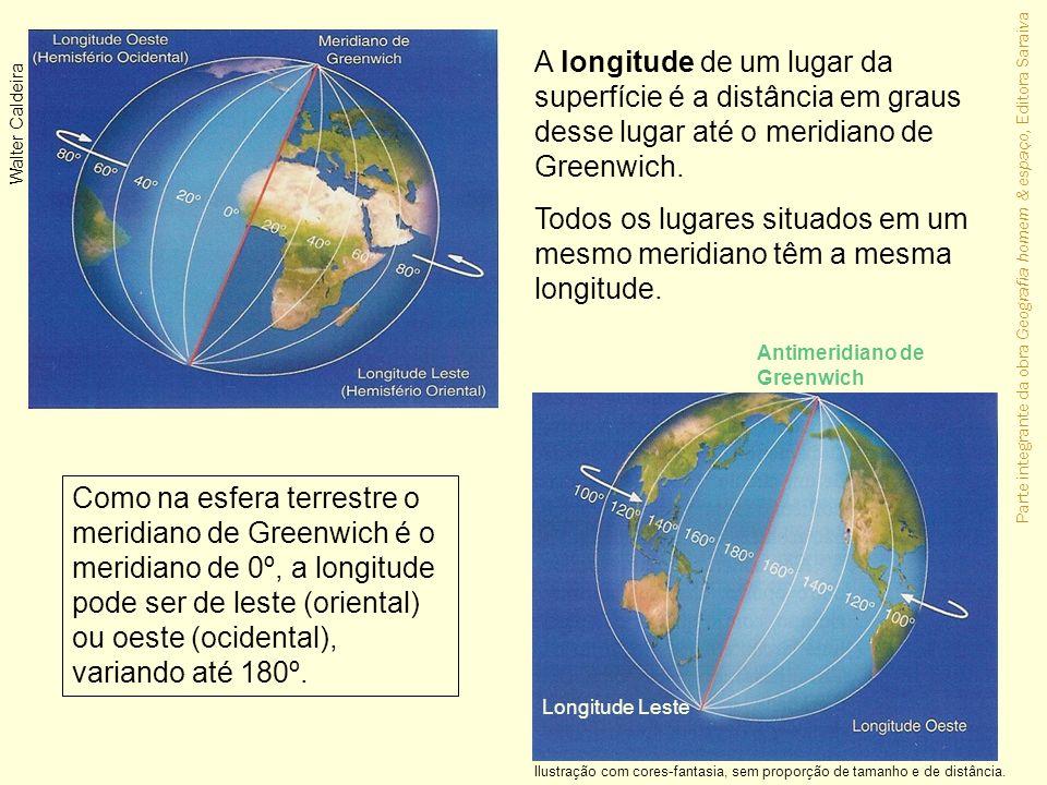 Parte integrante da obra Geografia homem & espaço, Editora Saraiva Walter Caldeira A longitude de um lugar da superfície é a distância em graus desse