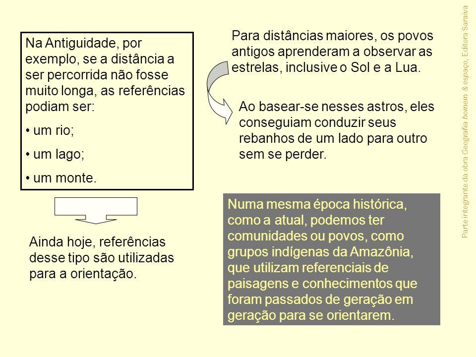 Alex Silva Parte integrante da obra Geografia homem & espaço, Editora Saraiva Observe a figura.