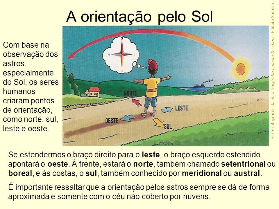 Parte integrante da obra Geografia homem & espaço, Editora Saraiva A orientação pelo Sol Com base na observação dos astros, especialmente do Sol, os s