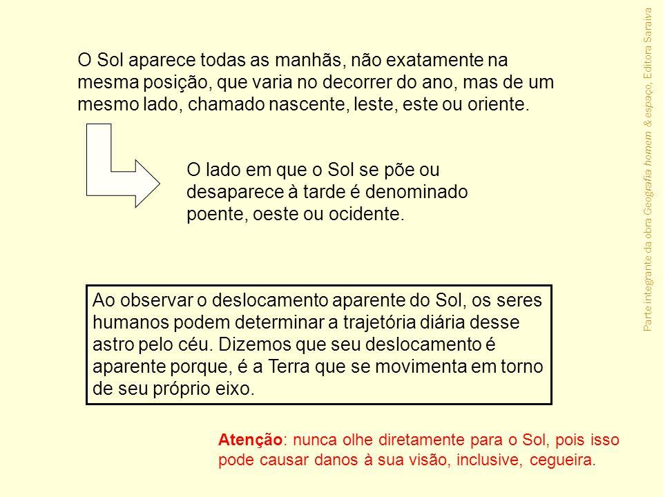 Parte integrante da obra Geografia homem & espaço, Editora Saraiva O Sol aparece todas as manhãs, não exatamente na mesma posição, que varia no decorr
