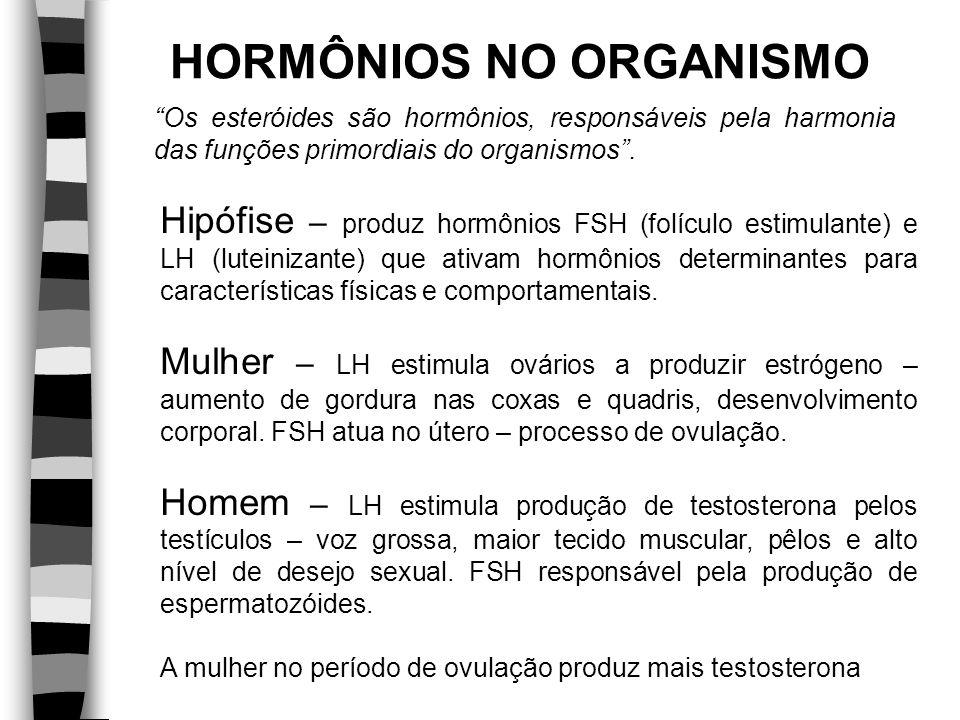 HORMÔNIOS NO ORGANISMO Hipófise – produz hormônios FSH (folículo estimulante) e LH (luteinizante) que ativam hormônios determinantes para característi