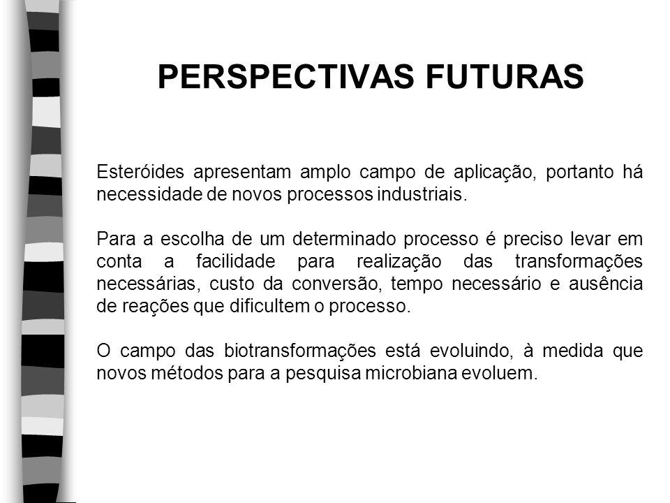 PERSPECTIVAS FUTURAS Esteróides apresentam amplo campo de aplicação, portanto há necessidade de novos processos industriais. Para a escolha de um dete