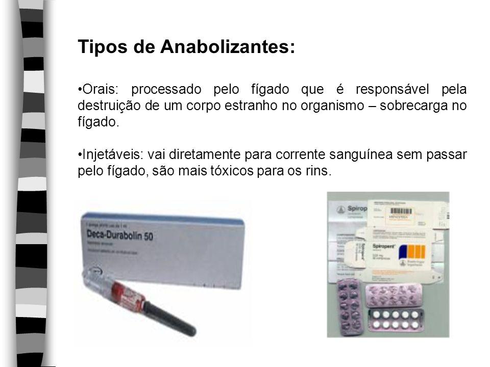 Tipos de Anabolizantes: Orais: processado pelo fígado que é responsável pela destruição de um corpo estranho no organismo – sobrecarga no fígado. Inje