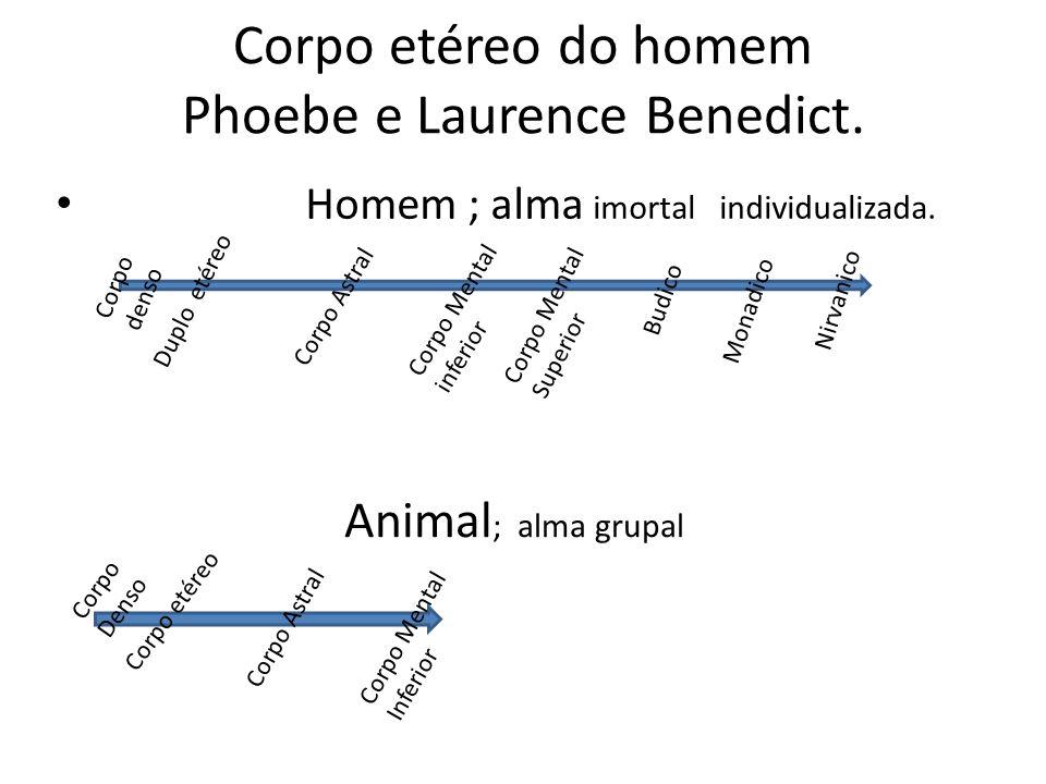 Corpo etéreo do homem Phoebe e Laurence Benedict. Homem ; alma imortal individualizada. Corpo denso Duplo etéreo Corpo Astral Corpo Mental inferior Co