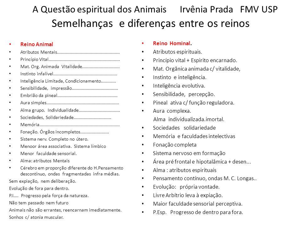 Semelhanças e diferenças entre os reinos Reino Animal Atributos Mentais.................................................. Princípio Vital.............