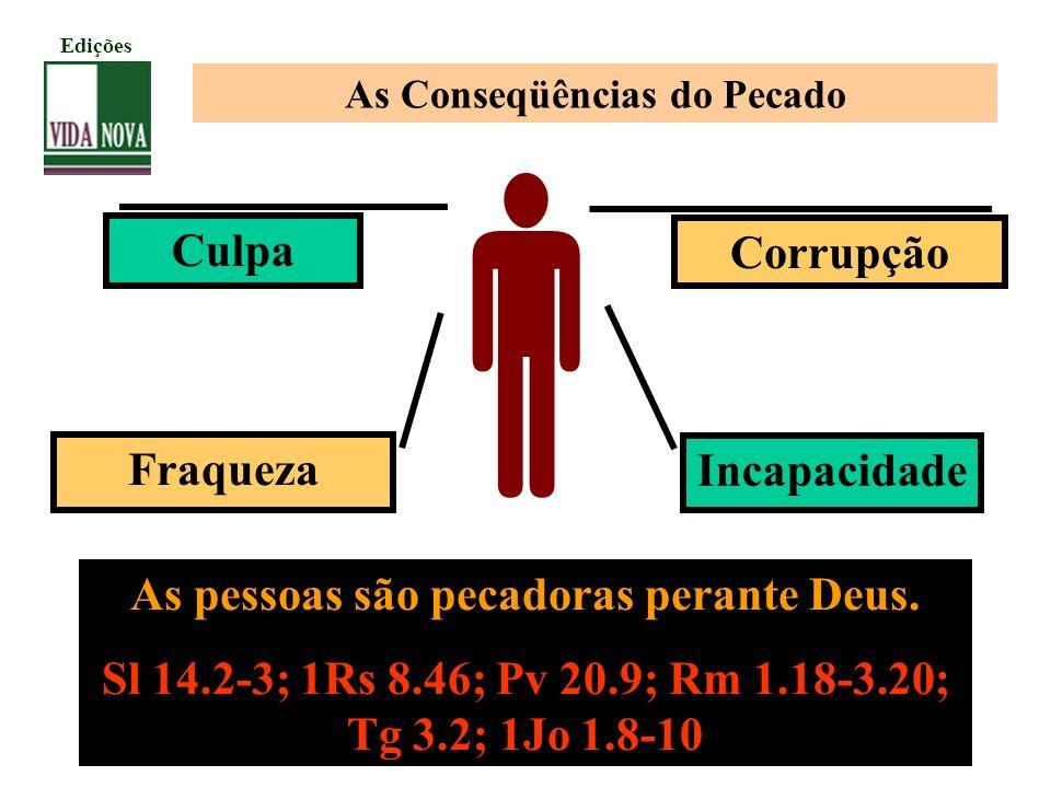 As Conseqüências do Pecado Culpa Corrupção Incapacidade Fraqueza As pessoas são pecadoras perante Deus. Sl 14.2-3; 1Rs 8.46; Pv 20.9; Rm 1.18-3.20; Tg