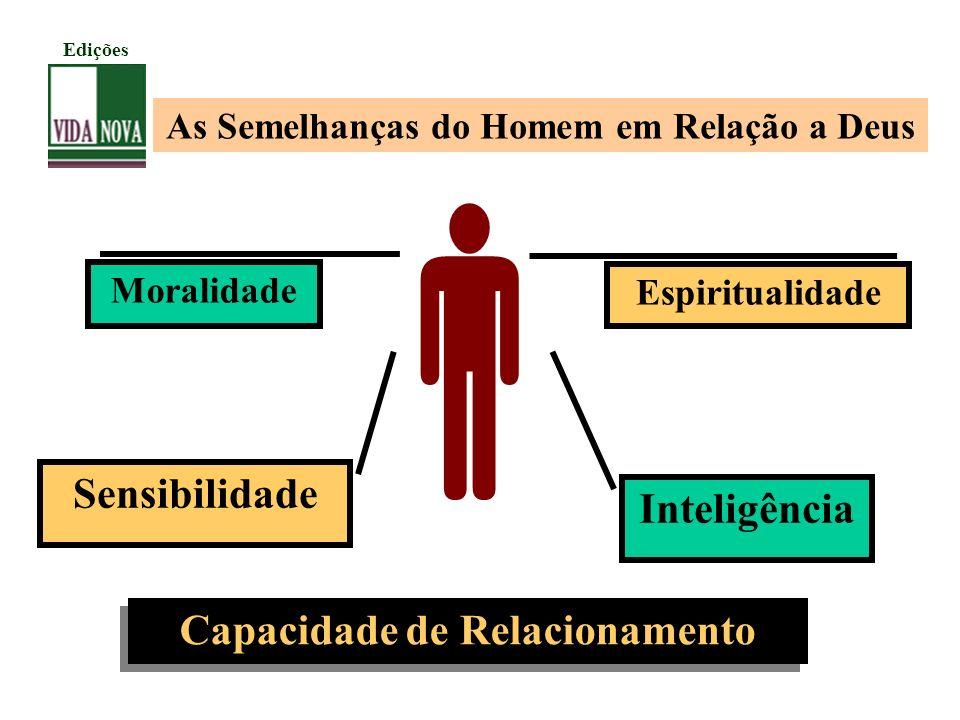 As Semelhanças do Homem em Relação a Deus Moralidade Espiritualidade Inteligência Sensibilidade Capacidade de Relacionamento Edições