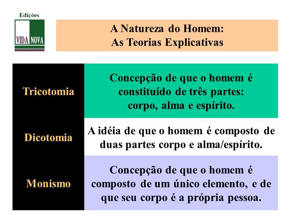 A Natureza do Homem: As Teorias Explicativas Tricotomia Concepção de que o homem é constituído de três partes: corpo, alma e espírito. Dicotomia A idé