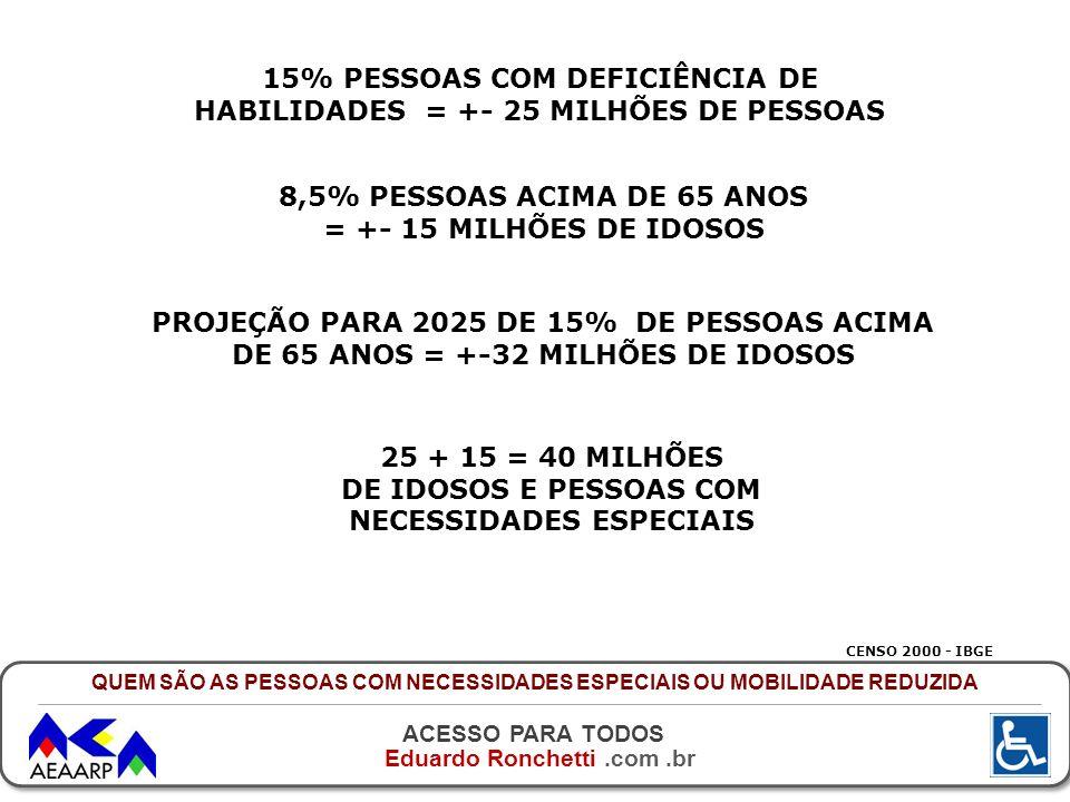 ACESSO PARA TODOS Eduardo Ronchetti.com.br CENSO 2000 - IBGE 8,5% PESSOAS ACIMA DE 65 ANOS = +- 15 MILHÕES DE IDOSOS 15% PESSOAS COM DEFICIÊNCIA DE HA