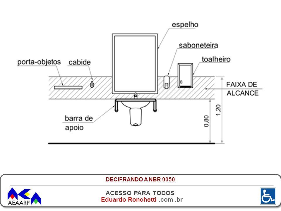 ACESSO PARA TODOS Eduardo Ronchetti.com.br DECIFRANDO A NBR 9050