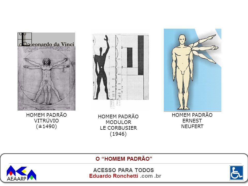 ACESSO PARA TODOS Eduardo Ronchetti.com.br HOMEM PADRÃO VITRÚVIO (±1490) HOMEM PADRÃO MODULOR LE CORBUSIER (1946) HOMEM PADRÃO ERNEST NEUFERT O HOMEM
