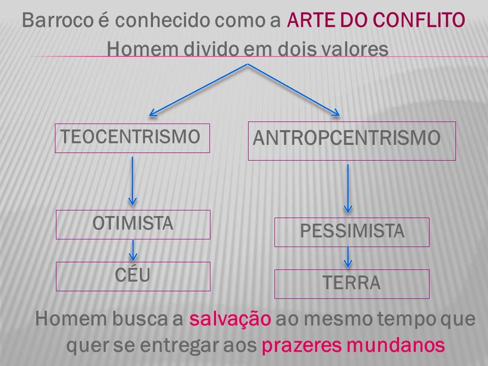 Barroco é conhecido como a ARTE DO CONFLITO Homem divido em dois valores TEOCENTRISMO ANTROPCENTRISMO OTIMISTA PESSIMISTA Homem busca a salvação ao me