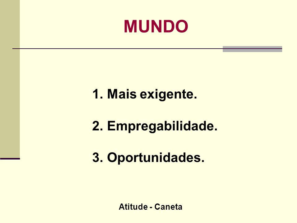 MUNDO 1.Mais exigente. 2.Empregabilidade. 3.Oportunidades. Atitude - Caneta