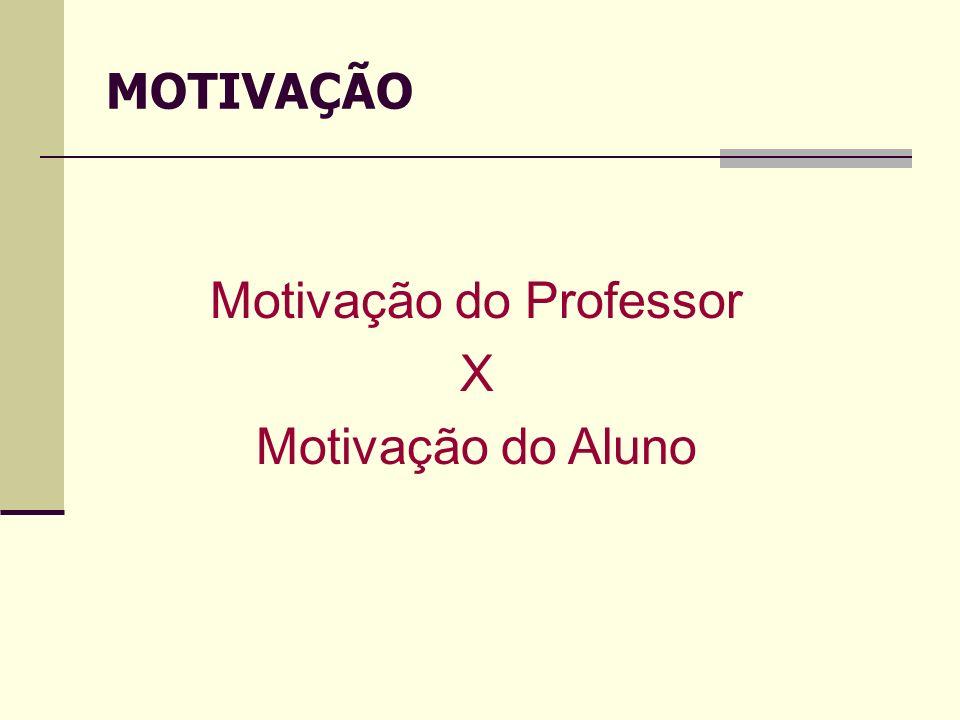 Motivação do Professor X Motivação do Aluno MOTIVAÇÃO