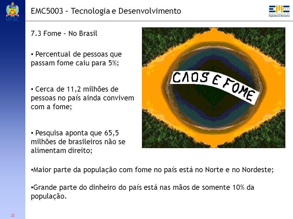 23 7.3 Fome – No Brasil EMC5003 – Tecnologia e Desenvolvimento Percentual de pessoas que passam fome caiu para 5%; Cerca de 11,2 milhões de pessoas no
