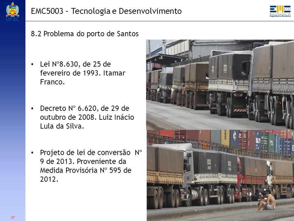 27 8.2 Problema do porto de Santos Lei Nº8.630, de 25 de fevereiro de 1993. Itamar Franco. Decreto Nº 6.620, de 29 de outubro de 2008. Luiz Inácio Lul