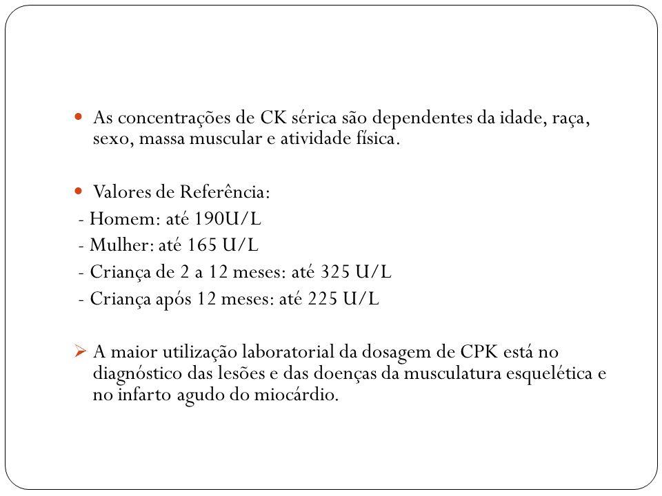 As concentrações de CK sérica são dependentes da idade, raça, sexo, massa muscular e atividade física. Valores de Referência: - Homem: até 190U/L - Mu