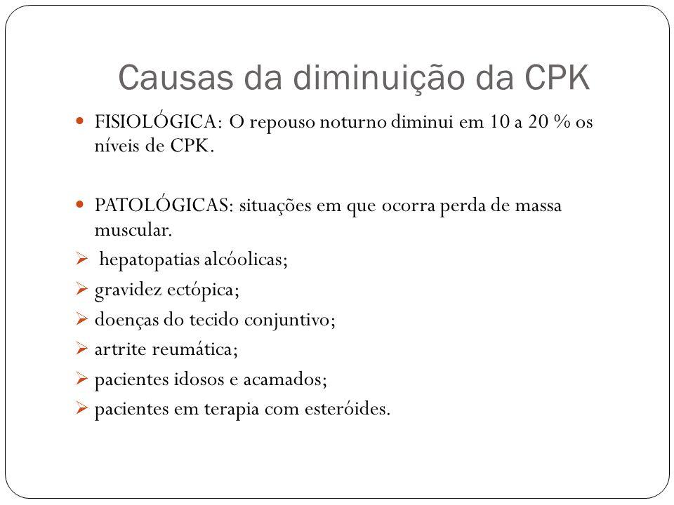 Causas da diminuição da CPK FISIOLÓGICA: O repouso noturno diminui em 10 a 20 % os níveis de CPK. PATOLÓGICAS: situações em que ocorra perda de massa