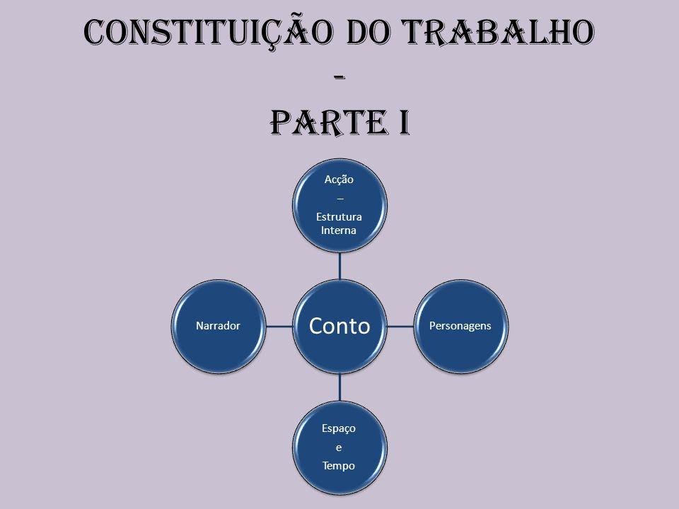 Constituição do trabalho - Parte I Conto Acção – Estrutura Interna Personagens Espaço e Tempo Narrador