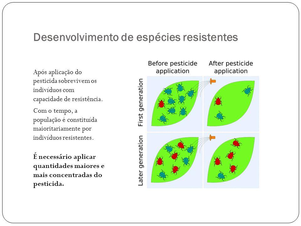 Desenvolvimento de espécies resistentes Após aplicação do pesticida sobrevivem os indivíduos com capacidade de resistência. Com o tempo, a população é